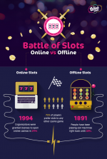 Five Methods You Have To Know About hobby casino gambling